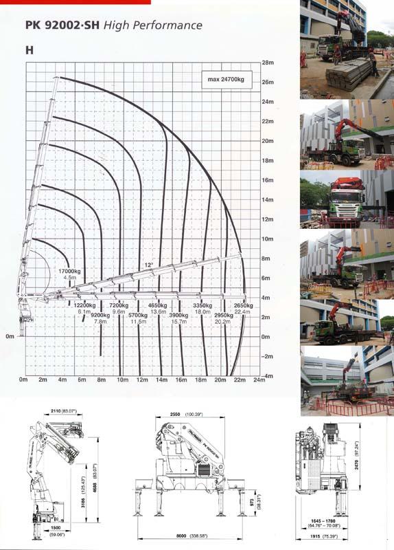 45ton load chart